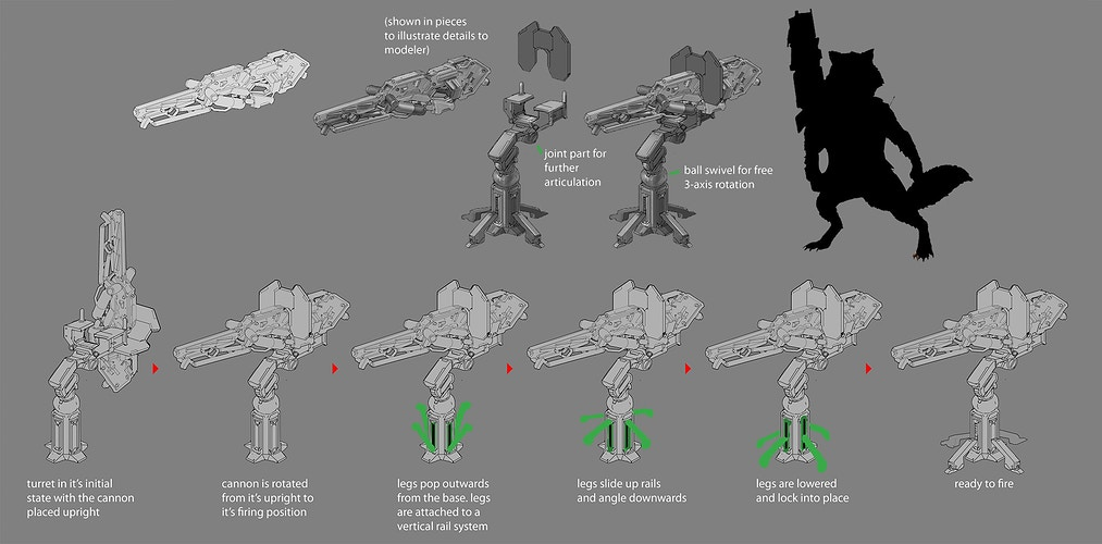 Mechs Props Characters - robin chyo | portfolio
